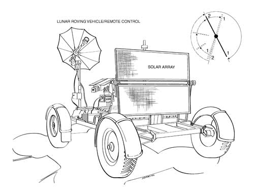 Nasa Moon Rover Diagram Page 2 Pics About Space