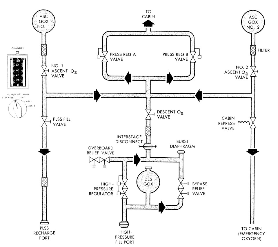 2360701list additionally 1996 Freightliner Wiring Diagram Wiper also Hvac Problems Staying  fortable Aging Cars also Alsj ECSFunDesOxy together with 55536  ponents Of  pression Coil Spring Constant Part One Shear Modulus. on hvac electrical