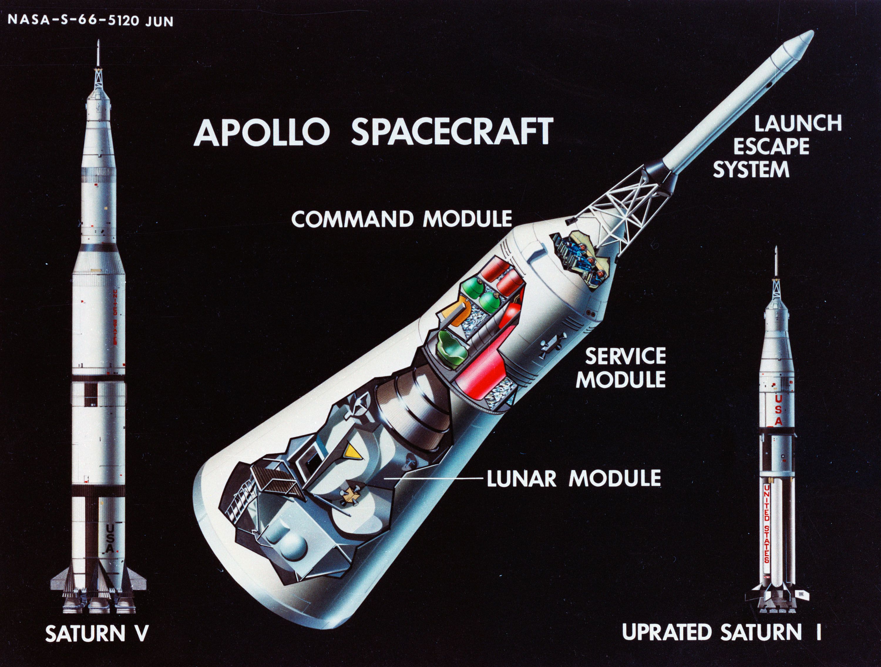 what is the apollo space mission - photo #30