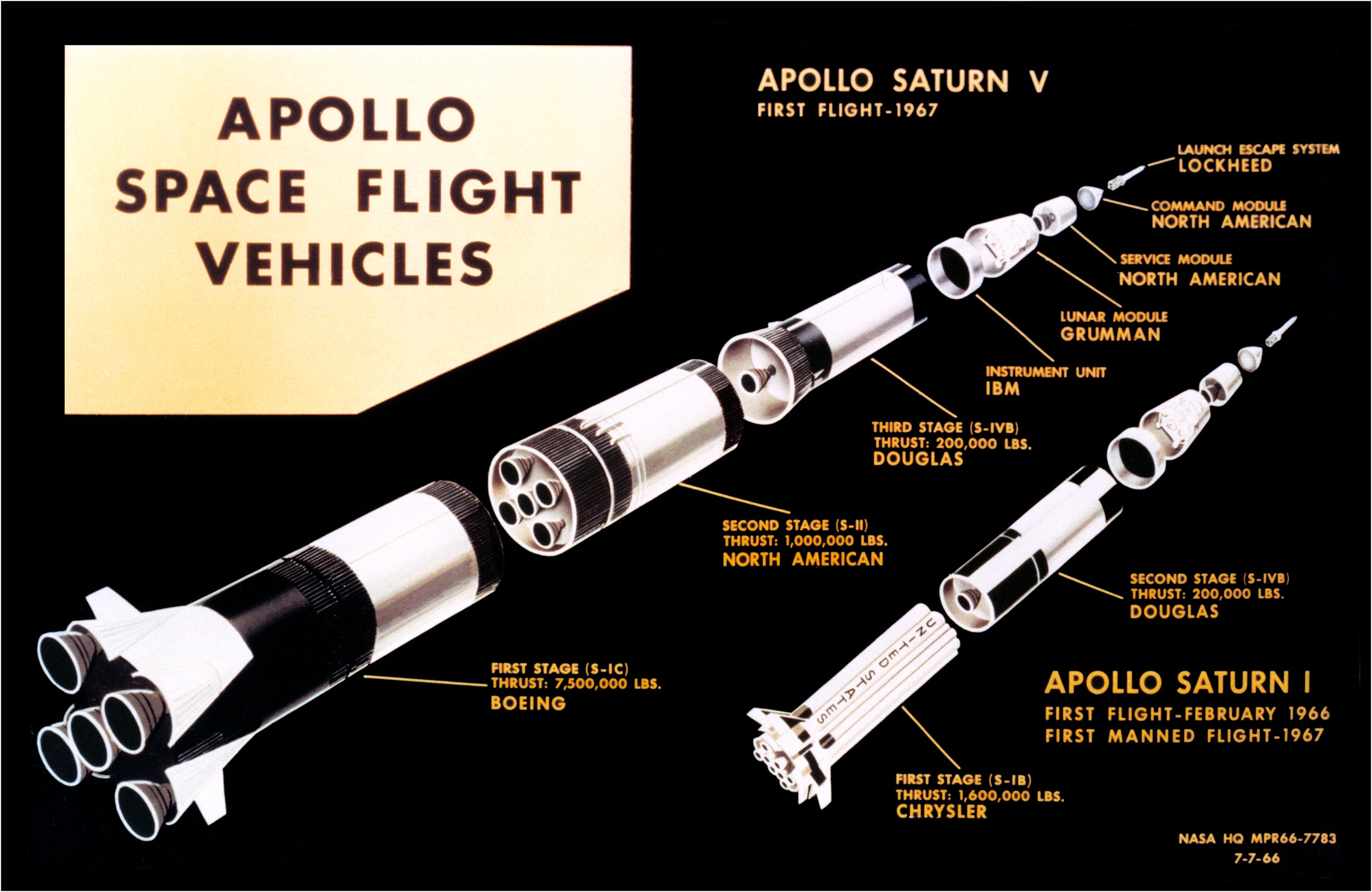 nasa apollo program pictures - photo #31