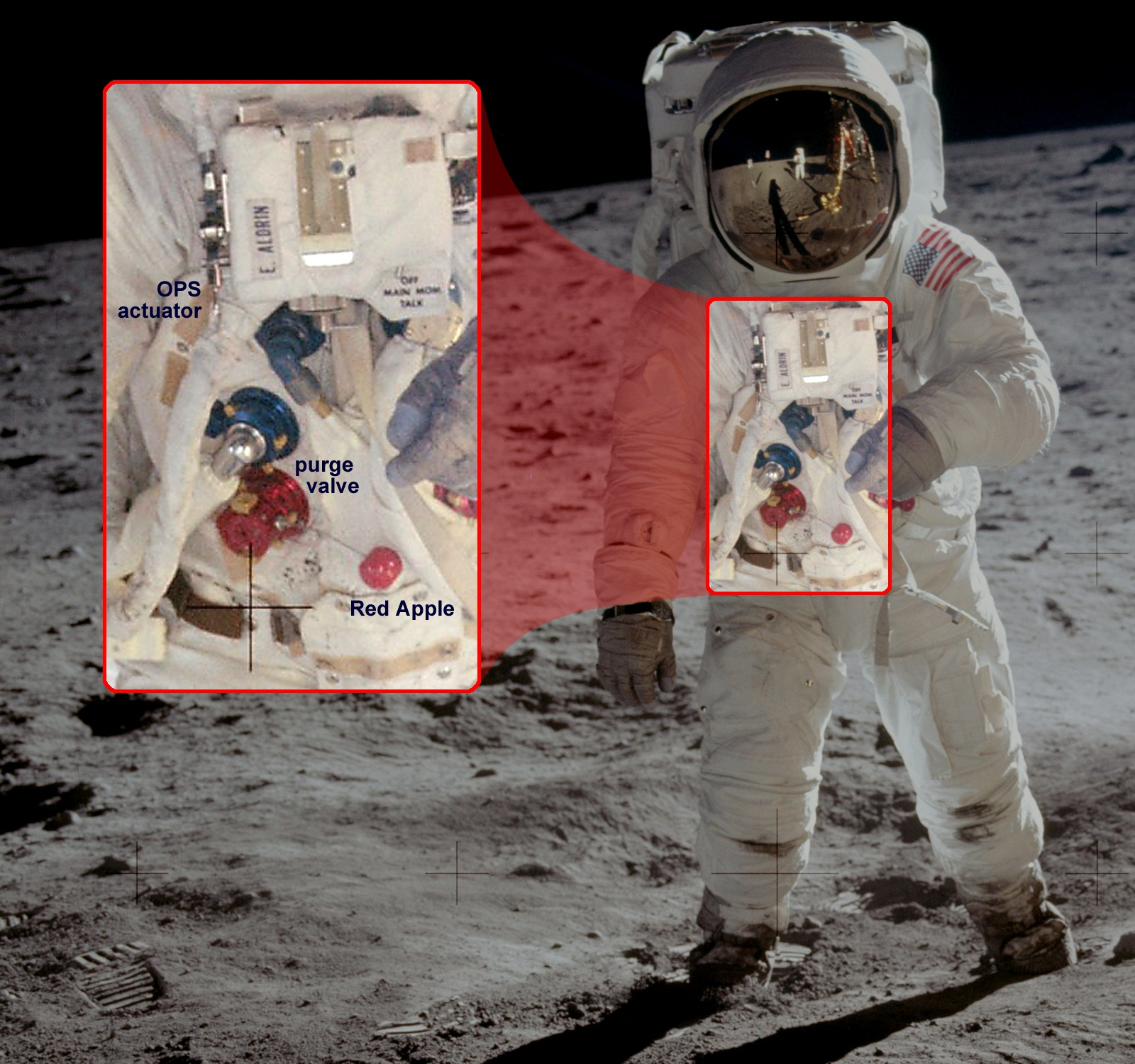 supply oxygen for astronauts - photo #1