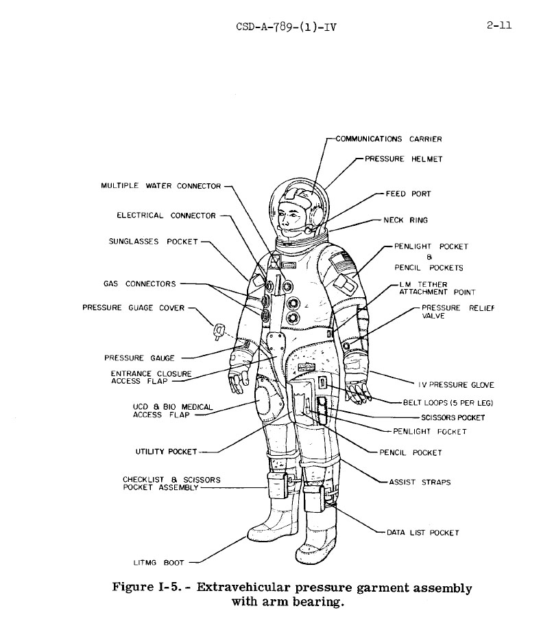space suit labeled - photo #2