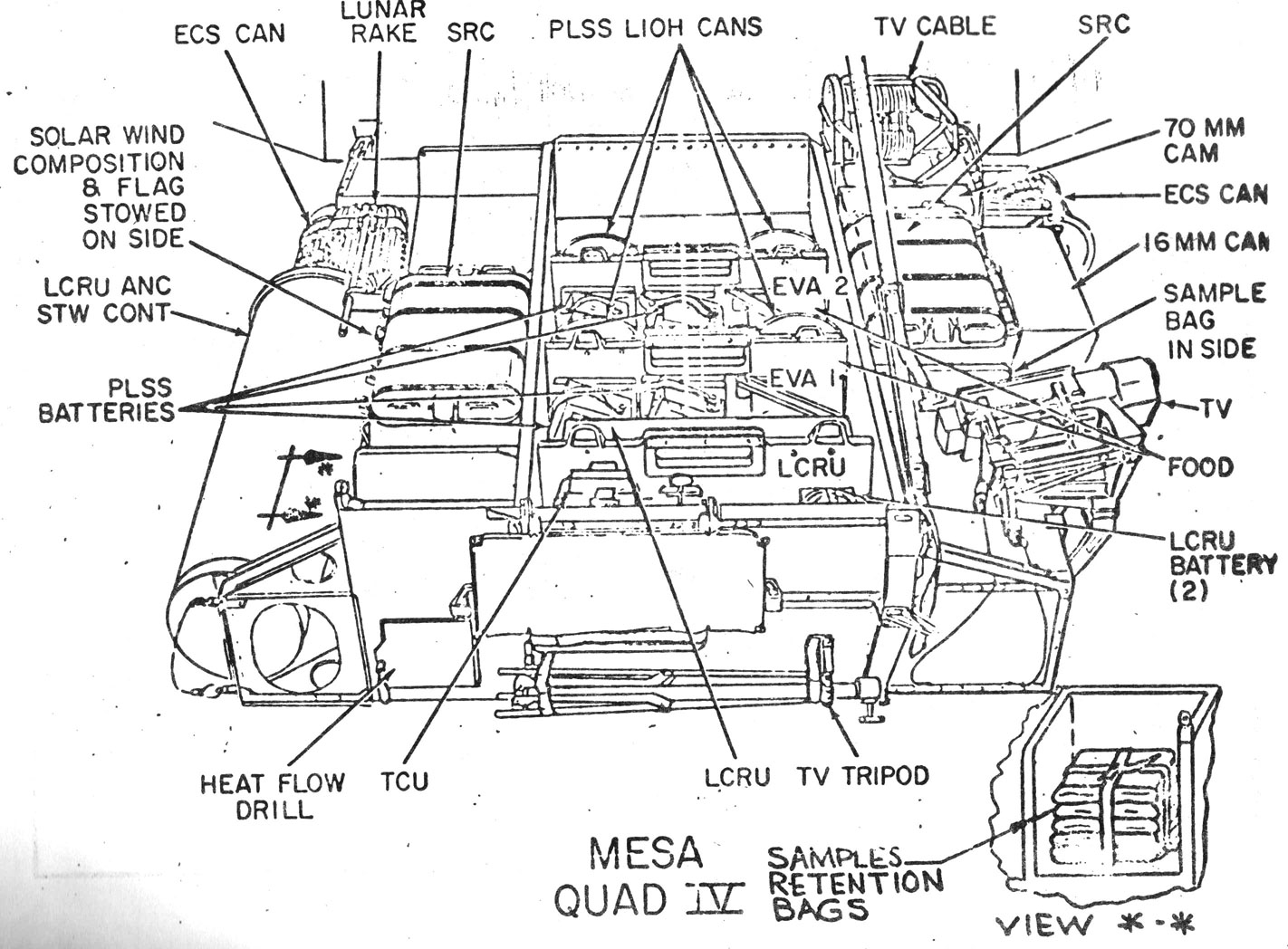 Land Rover Engine Cooling Diagram Wiring Library Chevy Tracker Scan