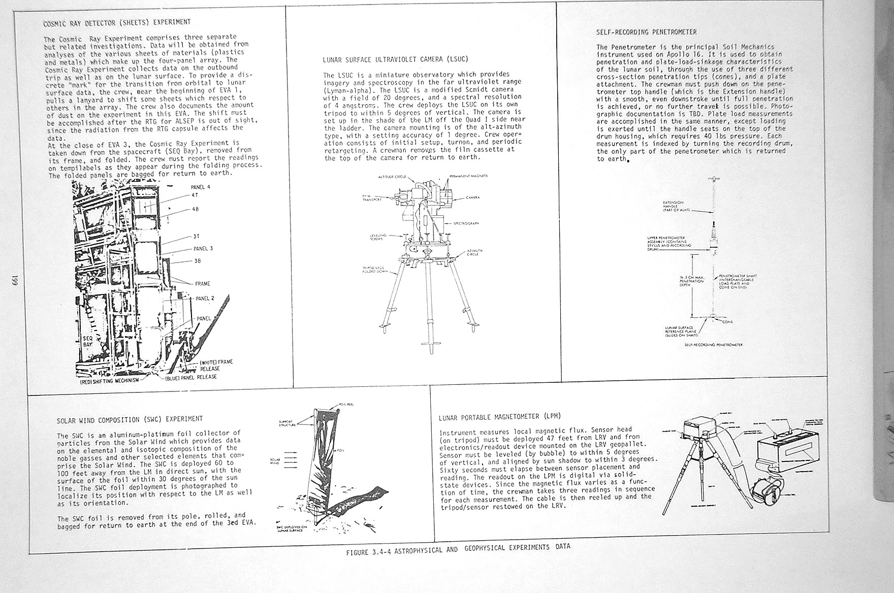 Loading The Rover Wiring Diagram For Hardsuits Ground Fault Circuit Breaker Lunar Surface Procedures Volume