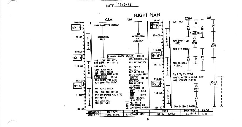 Flight Plan 108120 Hours Ground Elapsed Time Get: Rbb Hq Actuator Wiring Diagrams At Johnprice.co