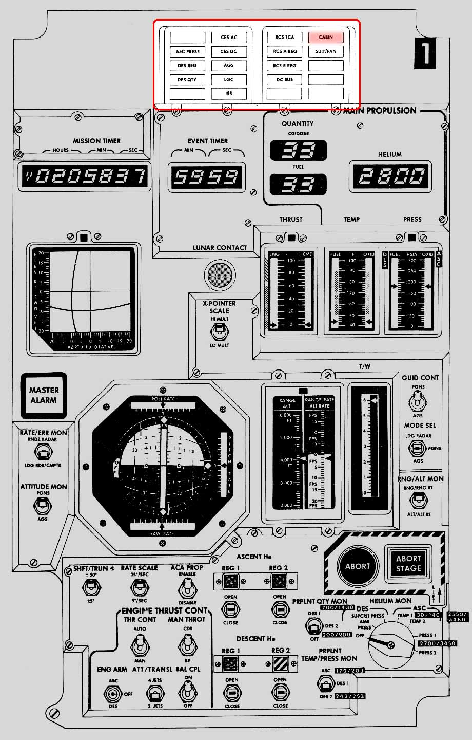 Return To The Lm And Closeout How Build 12 Stage Neon Sequencer Ne 2 51 All Cw Lights On Panel Are Yellow Indicate Cautions