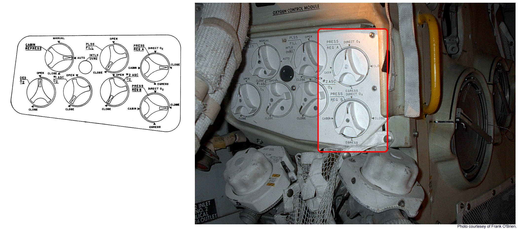Preparations For Eva 3 Relay Wiring Besides Kc Light Harness As Well Gravity Led Pressure Regs A And B