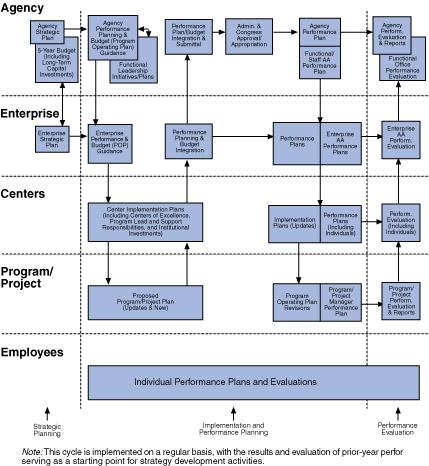 Chapter 1-Strategic Management System