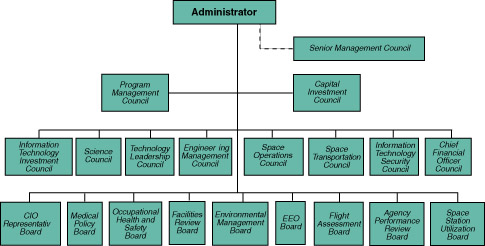 office administrator responsibilities