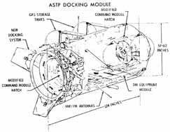cross-sectional drawing of the ASTP docking module