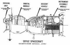 cross-sectional drawing of the Soyuz spacecraft