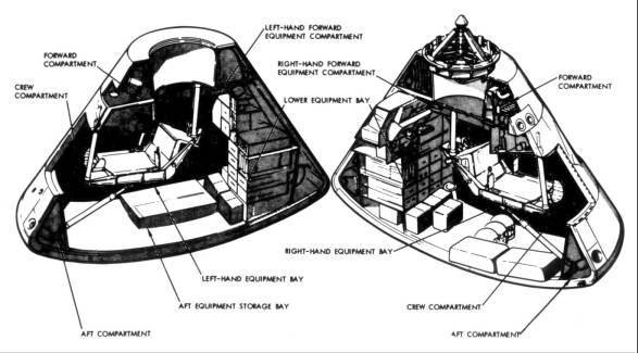 apollo spacecraft cutaway - photo #18